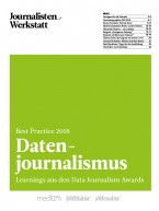 Datenjournalismus Data Journalism Awards